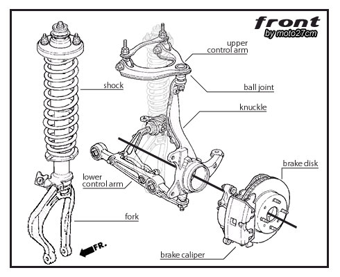 2000 Honda Civic Rear Suspension Diagram as well Are struts simply oversized shock absorbers furthermore 2002 Nissan Frontier Wiring Diagram as well Infiniti G35 2006 Infiniti G35 Suspension Brakes Or Something Else likewise 2006 Chevy Equinox Engine Diagram. on steering and suspension problems